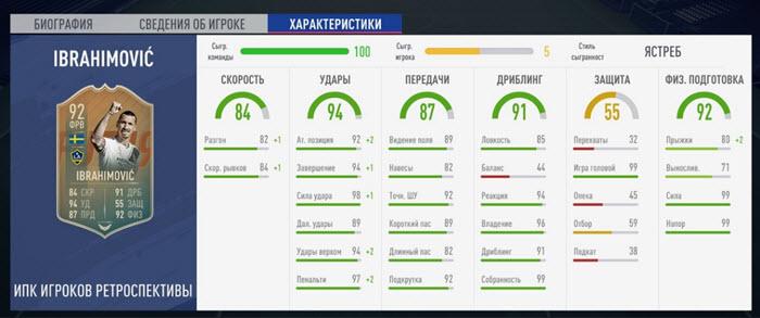 FIFA 19. Как правильно выбрать нападающего