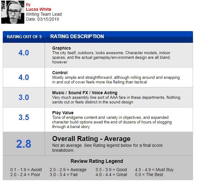 Игровые рейтинги. Важно ли нам мнение других?