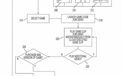 В PS 5 можно будет вырезать куски игр? Найден новый патент Sony