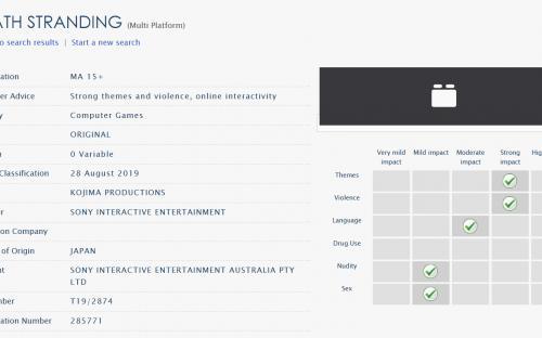Death Stranding оказывается менее «взрослой» игрой по сравнению с MGS 5