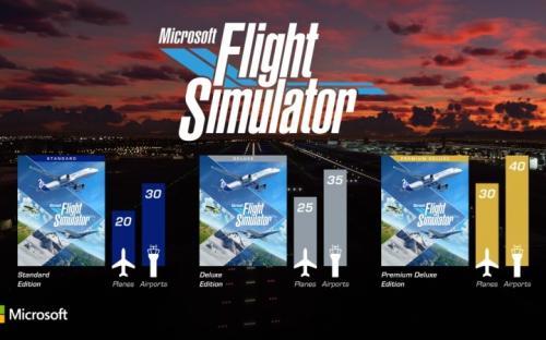 Microsoft Flight Simulator – 12 000 рублей за доступ ко всему контенту