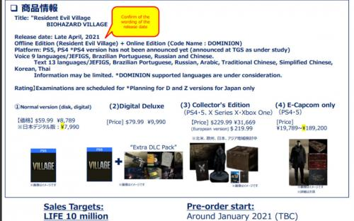 Resident Evil: Battle Royale – в Сеть слили данные, украденные у Capcom