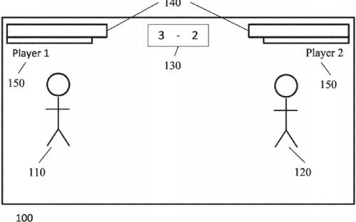 В PlayStation 5 ожидается интересная система идентификации