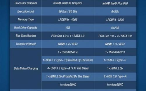 Карманный игровой компьютер GPD WIN3 стал хитом indiegogo