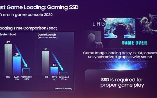 PS 5 с SSD от Samsung? Компания обещает «новое поколение» накопителей