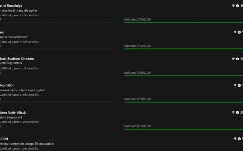 В Сеть слили список достижений Assassin's Creed Valhalla