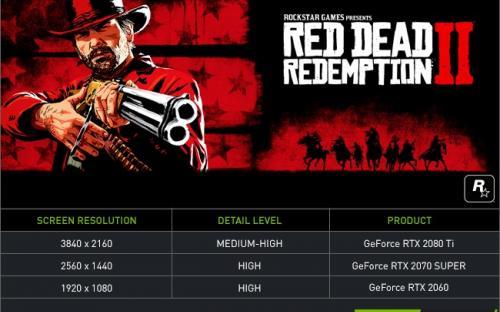 У Nvidia нет видеокарты для запуска RDR 2 в ультра-качестве на ПК