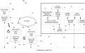 PlayStation: подписка на видеопродукцию и ИИ, играющий в игры за вас